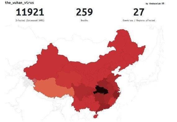 UPDATE Pasien Virus Corona per Sabtu (1/2/2020) Pagi: 11.921 Terinfeksi, 259 Orang Meninggal Dunia